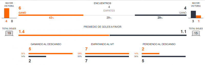Uruguay vs Chile