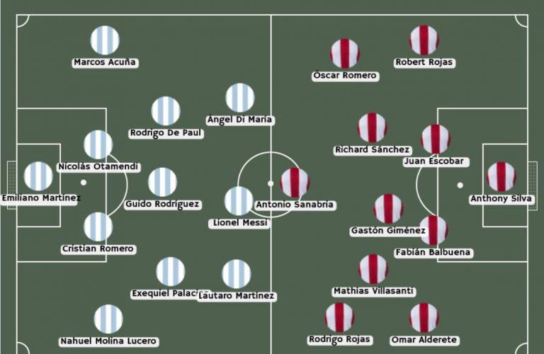 alineación argentina vs paraguay