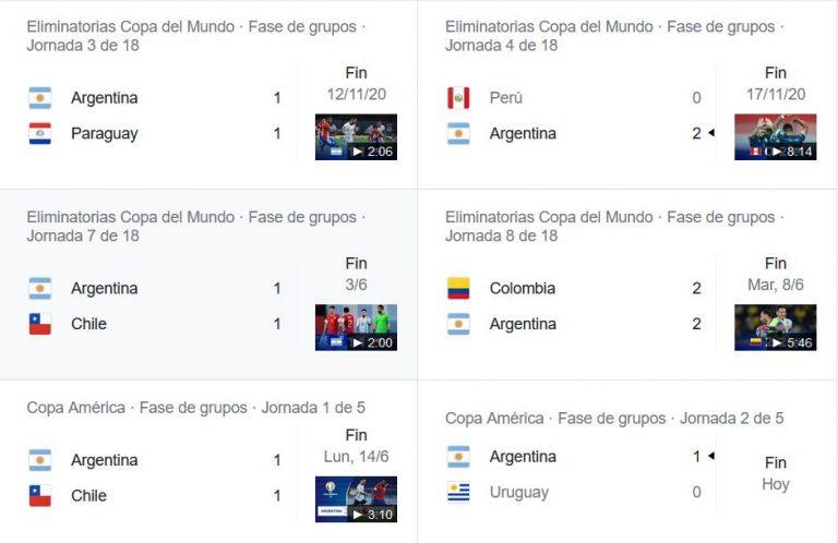 Rojabet últimos juegos de Argentina
