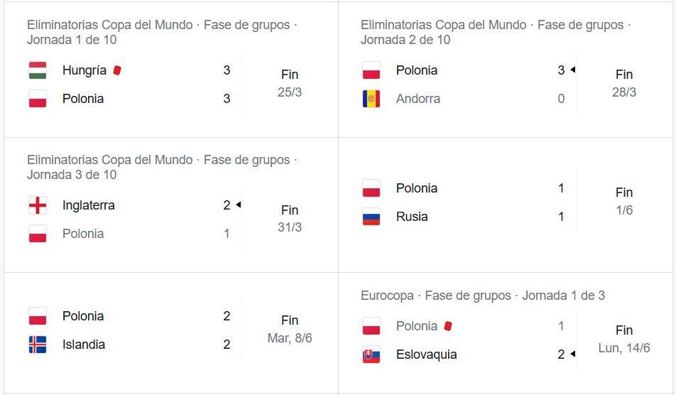 ultimos juegos de polonia