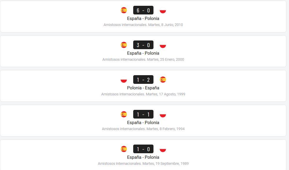 últimos juegos entre españa y polonia