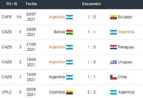 Argentina vs Colombia