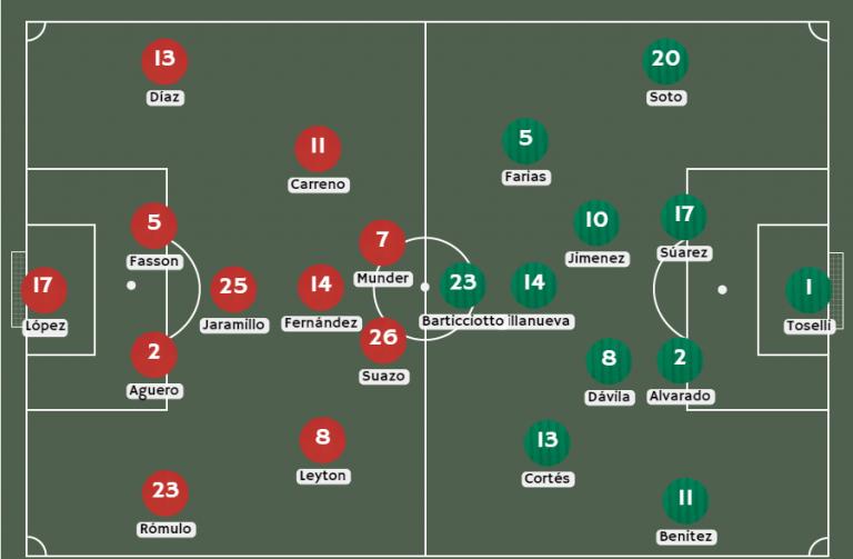 Posibles alineaciones La Serena vs. Palestino