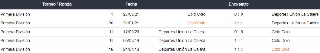Historial de partidos Deportes Unión La Calera vs. Colo Colo