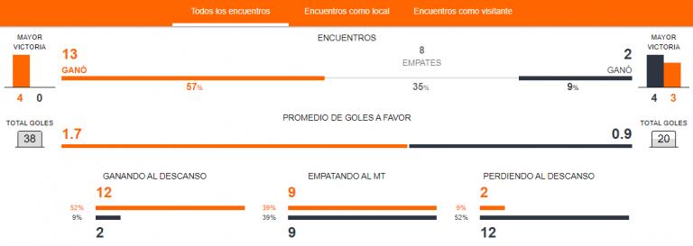 Previa Colo Colo vs. Antofagasta