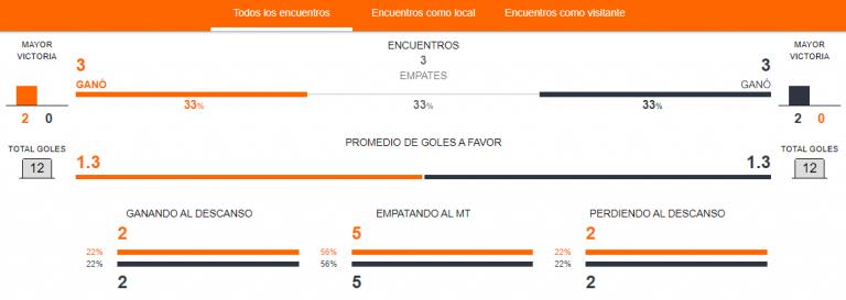 Previa Colo Colo vs. Curicó Unido