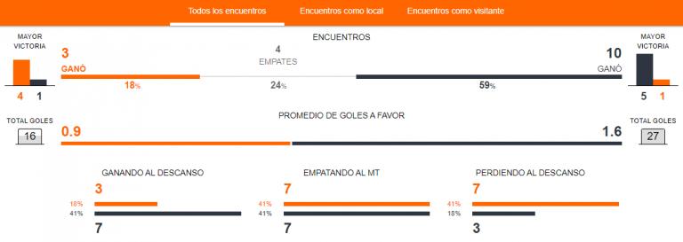 Previa Deportes Unión La Calera vs. Colo Colo