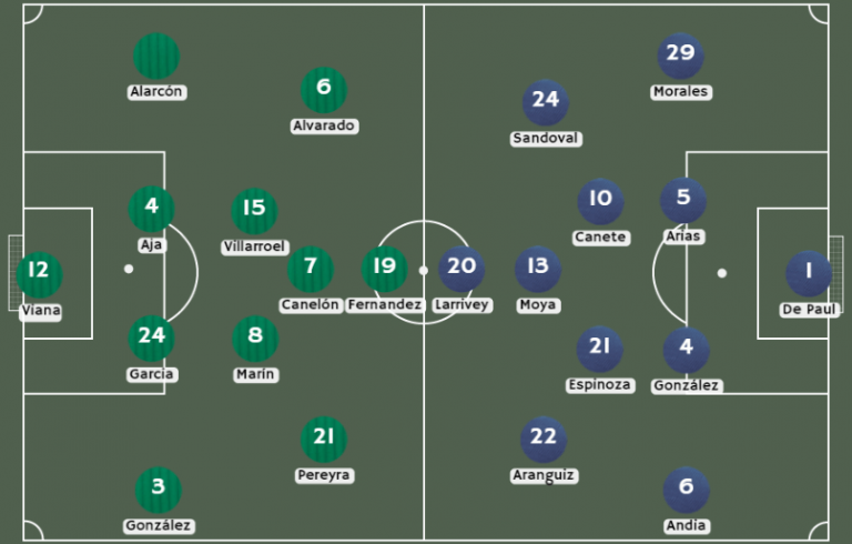 Posibles alineaciones Santiago Wanderers vs. Universidad de Chile