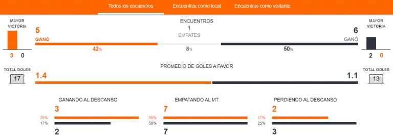 Previa Ecuador vs. Chile