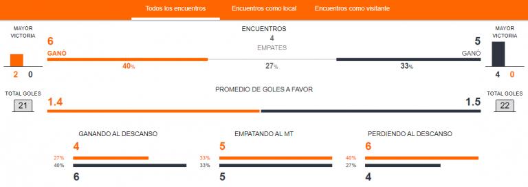 Previa Ñublense vs. Santiago Wanderers