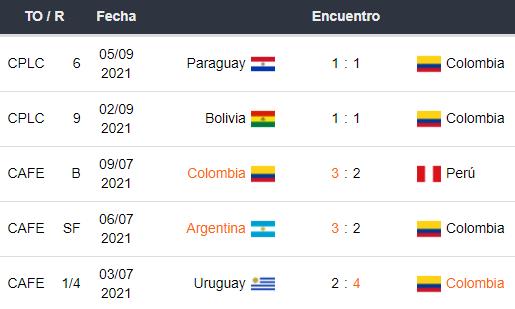 Últimos 5 partidos Colombia