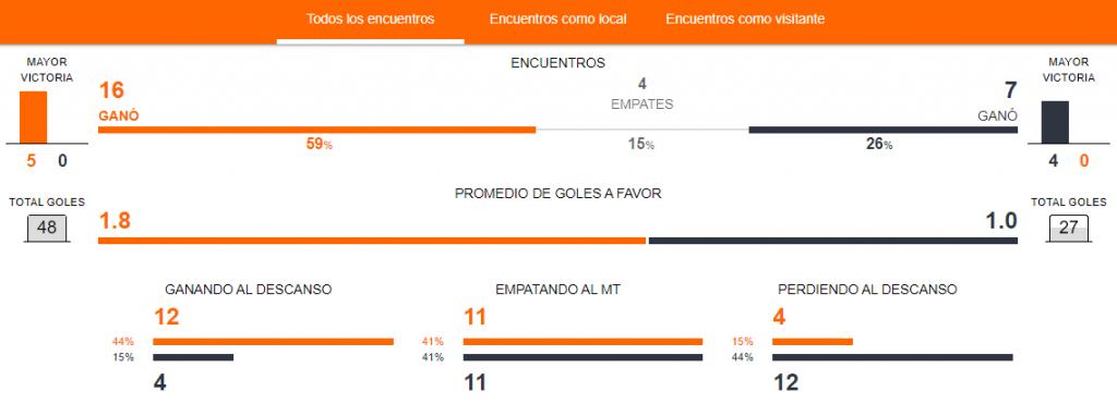 Previa Universidad de Chile vs. Antofagasta