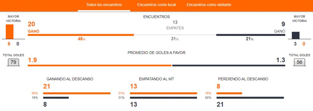 Previa Universidad de Chile vs. Audax Italiano